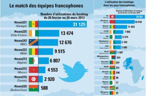 Article : Le top 14 des hashtags de la crise centrafricaine
