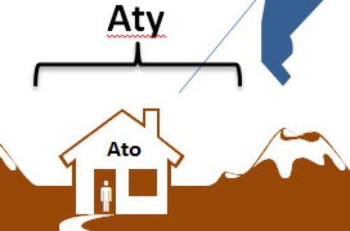 Article : 2 images pour expliquer les adverbes de lieu en malgache