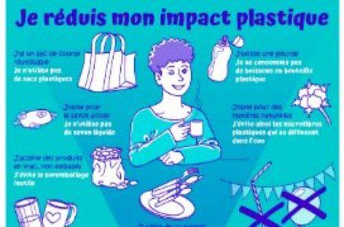 Article : Je m'engage à combattre la pollution plastique, et vous ?